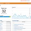 Novo Google Analytics – Quem acessa o seu site?