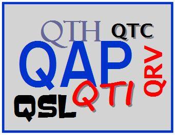 Códigos Q para comunicação