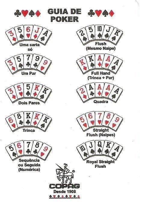 Como jogar poker e quais sao as regras
